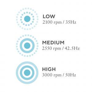 Súng massage cung cấp 3 cường độ rung tùy chỉnh Với 3 mức cường độ, thấp, trung bình và cao
